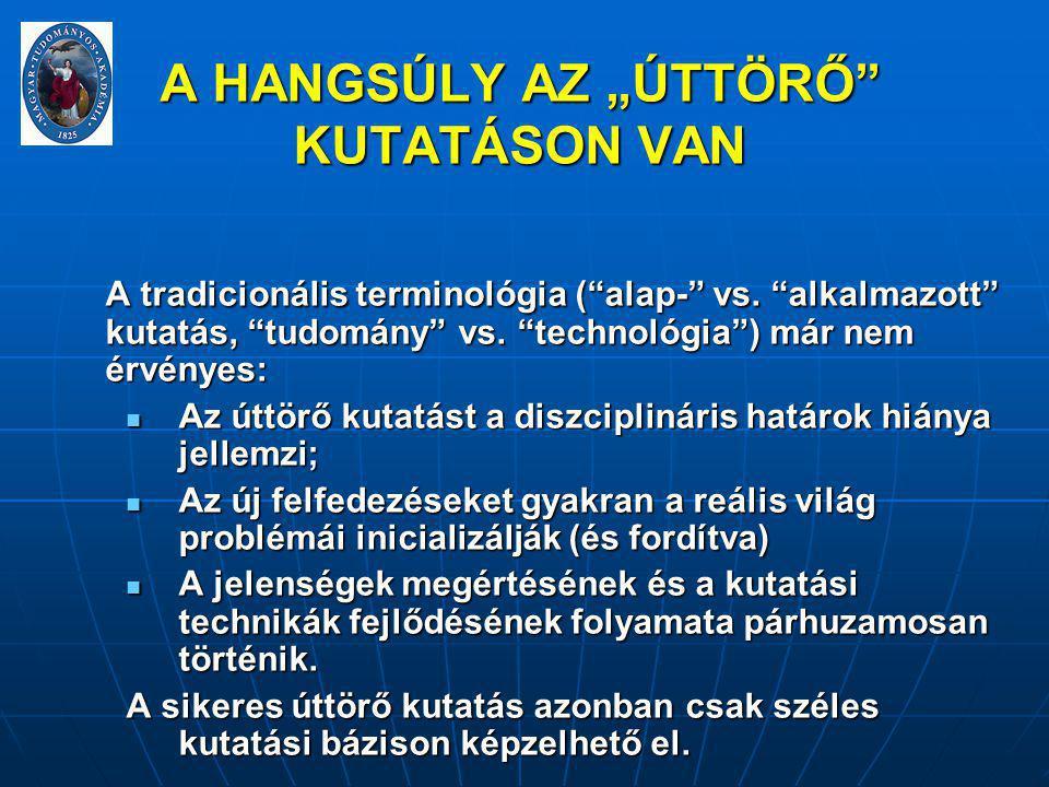 """A HANGSÚLY AZ """"ÚTTÖRŐ KUTATÁSON VAN A tradicionális terminológia ( alap- vs."""