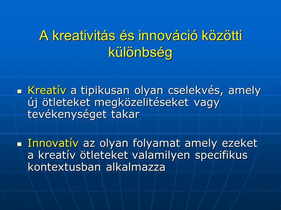 A kreativitás és innováció közötti különbség Kreatív a tipikusan olyan cselekvés, amely új ötleteket megközelitéseket vagy tevékenységet takar Kreatív a tipikusan olyan cselekvés, amely új ötleteket megközelitéseket vagy tevékenységet takar Innovatív az olyan folyamat amely ezeket a kreatív ötleteket valamilyen specifikus kontextusban alkalmazza Innovatív az olyan folyamat amely ezeket a kreatív ötleteket valamilyen specifikus kontextusban alkalmazza