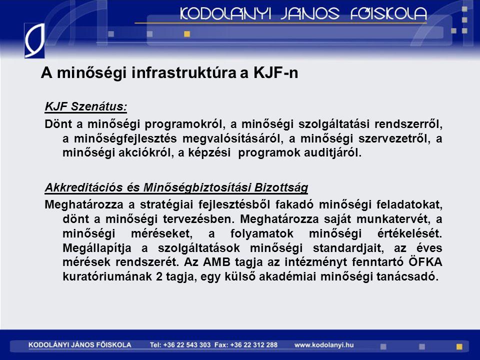 A minőségi infrastruktúra a KJF-n KJF Szenátus: Dönt a minőségi programokról, a minőségi szolgáltatási rendszerről, a minőségfejlesztés megvalósításár