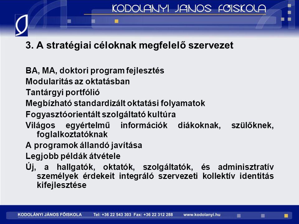 3. A stratégiai céloknak megfelelő szervezet BA, MA, doktori program fejlesztés Modularitás az oktatásban Tantárgyi portfólió Megbízható standardizált
