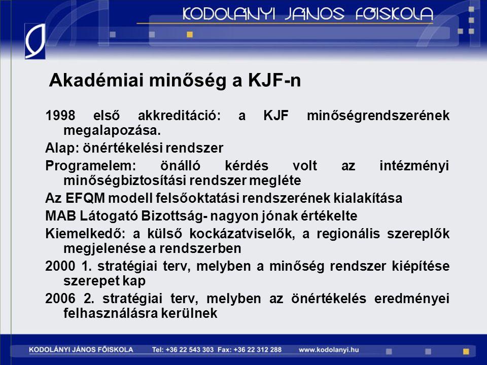 Akadémiai minőség a KJF-n 1998 első akkreditáció: a KJF minőségrendszerének megalapozása. Alap: önértékelési rendszer Programelem: önálló kérdés volt