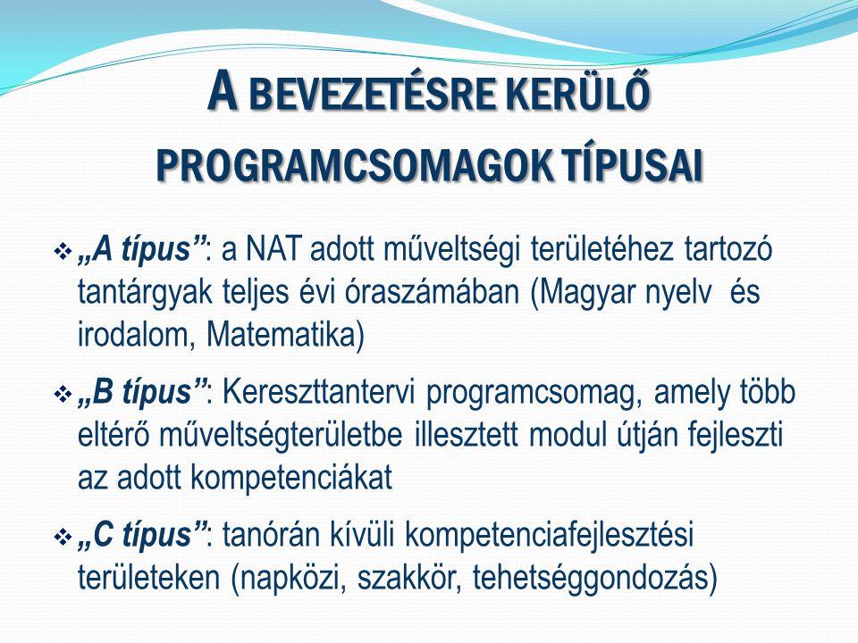"""A BEVEZETÉSRE KERÜLŐ PROGRAMCSOMAGOK TÍPUSAI  """"A típus : a NAT adott műveltségi területéhez tartozó tantárgyak teljes évi óraszámában (Magyar nyelv és irodalom, Matematika)  """"B típus : Kereszttantervi programcsomag, amely több eltérő műveltségterületbe illesztett modul útján fejleszti az adott kompetenciákat  """"C típus : tanórán kívüli kompetenciafejlesztési területeken (napközi, szakkör, tehetséggondozás)"""