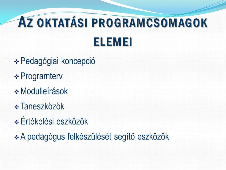 A Z OKTATÁSI PROGRAMCSOMAGOK ELEMEI  Pedagógiai koncepció  Programterv  Modulleírások  Taneszközök  Értékelési eszközök  A pedagógus felkészülését segítő eszközök