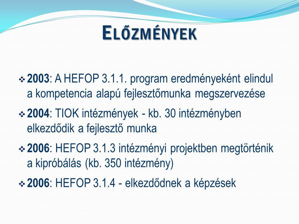 E LŐZMÉNYEK  2003 : A HEFOP 3.1.1.