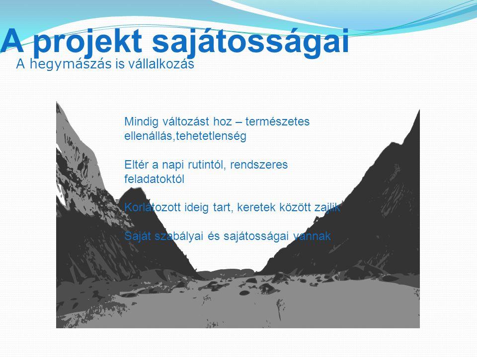 A projekt sajátosságai Mindig változást hoz – természetes ellenállás,tehetetlenség Eltér a napi rutintól, rendszeres feladatoktól Korlátozott ideig tart, keretek között zajlik Saját szabályai és sajátosságai vannak A hegymászás is vállalkozás