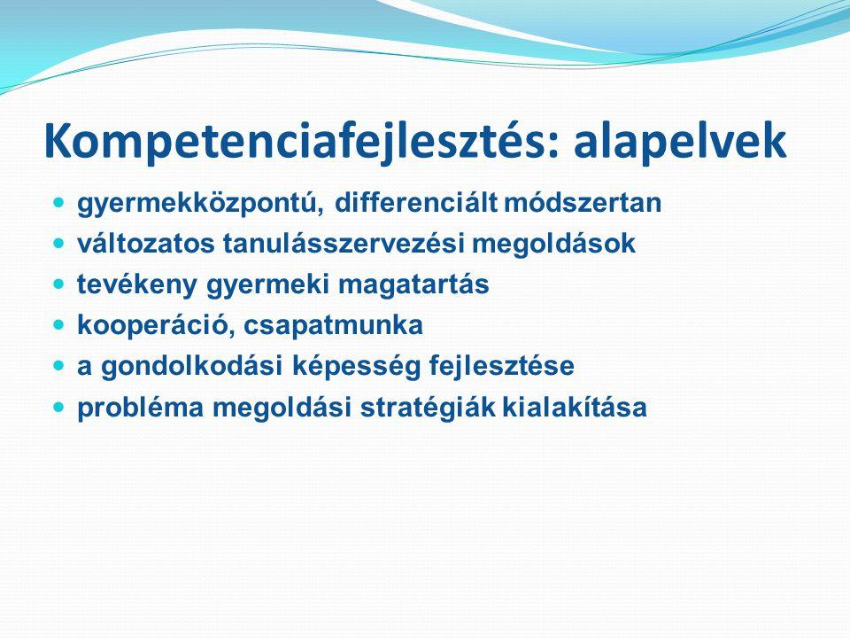 Kompetenciafejlesztés: alapelvek gyermekközpontú, differenciált módszertan változatos tanulásszervezési megoldások tevékeny gyermeki magatartás kooperáció, csapatmunka a gondolkodási képesség fejlesztése probléma megoldási stratégiák kialakítása