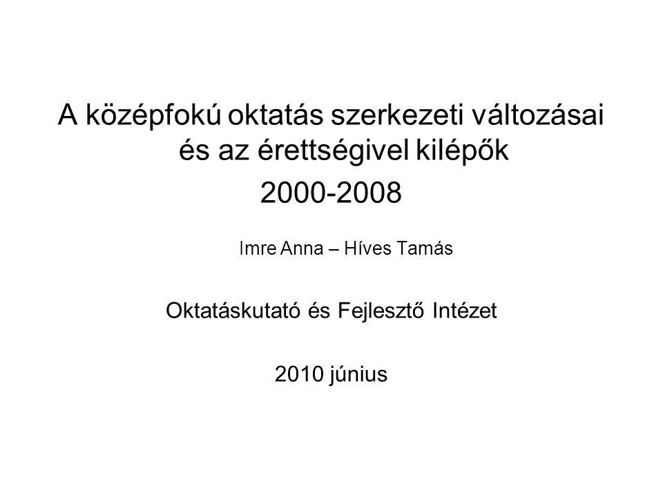 A középfokú oktatás szerkezeti változásai és az érettségivel kilépők 2000-2008 Imre Anna – Híves Tamás Oktatáskutató és Fejlesztő Intézet 2010 június