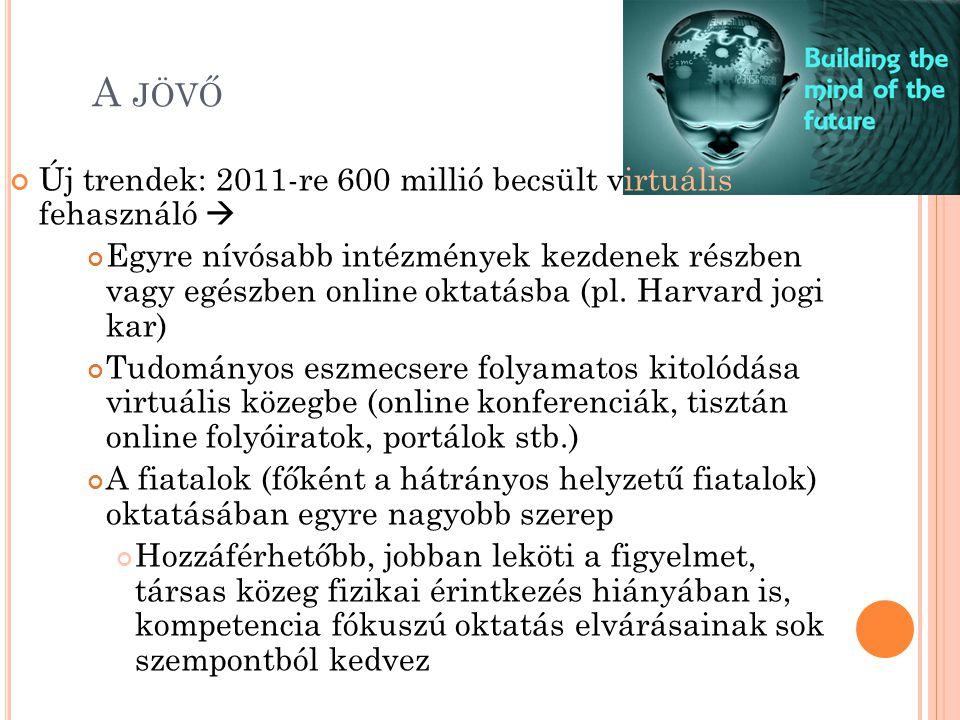 A JÖVŐ Új trendek: 2011-re 600 millió becsült virtuális fehasználó  Egyre nívósabb intézmények kezdenek részben vagy egészben online oktatásba (pl.