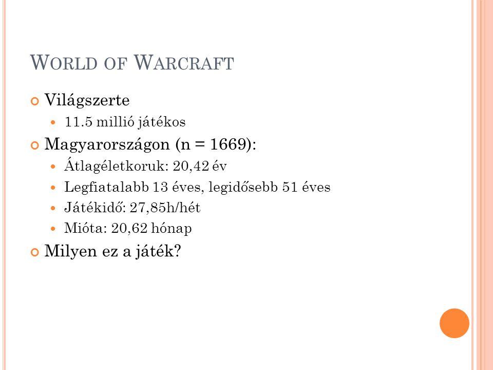W ORLD OF W ARCRAFT Világszerte 11.5 millió játékos Magyarországon (n = 1669): Átlagéletkoruk: 20,42 év Legfiatalabb 13 éves, legidősebb 51 éves Játékidő: 27,85h/hét Mióta: 20,62 hónap Milyen ez a játék?