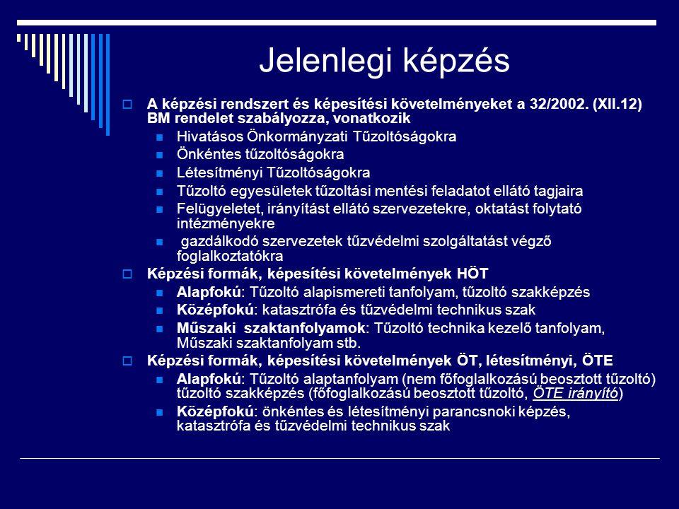 Jelenlegi képzés  A képzési rendszert és képesítési követelményeket a 32/2002.