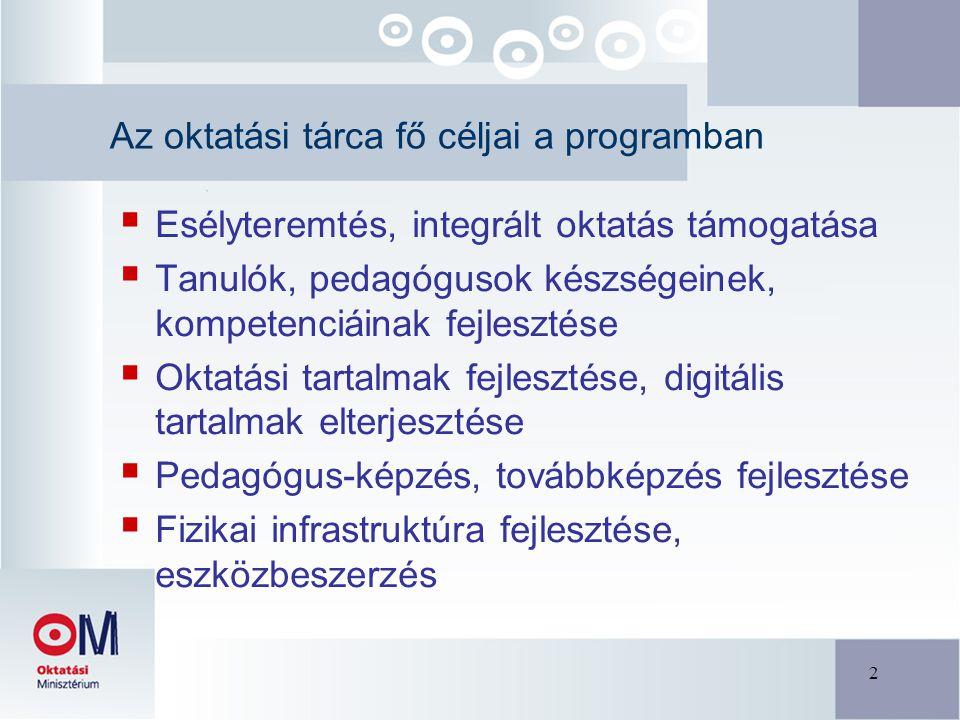 2 Az oktatási tárca fő céljai a programban  Esélyteremtés, integrált oktatás támogatása  Tanulók, pedagógusok készségeinek, kompetenciáinak fejlesztése  Oktatási tartalmak fejlesztése, digitális tartalmak elterjesztése  Pedagógus-képzés, továbbképzés fejlesztése  Fizikai infrastruktúra fejlesztése, eszközbeszerzés