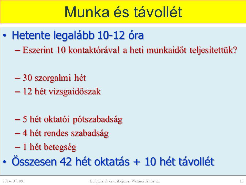 Munka és távollét Hetente legalább 10-12 óra Hetente legalább 10-12 óra – Eszerint 10 kontaktórával a heti munkaidőt teljesítettük.