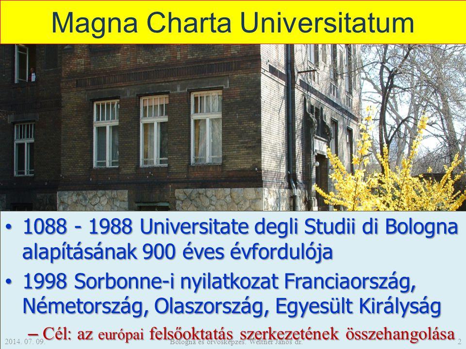 Magna Charta Universitatum 1088 - 1988 Universitate degli Studii di Bologna alapításának 900 éves évfordulója 1088 - 1988 Universitate degli Studii di Bologna alapításának 900 éves évfordulója 1998 Sorbonne-i nyilatkozat Franciaország, Németország, Olaszország, Egyesült Királyság 1998 Sorbonne-i nyilatkozat Franciaország, Németország, Olaszország, Egyesült Királyság – Cél: az európai felsőoktatás szerkezetének összehangolása 2014.