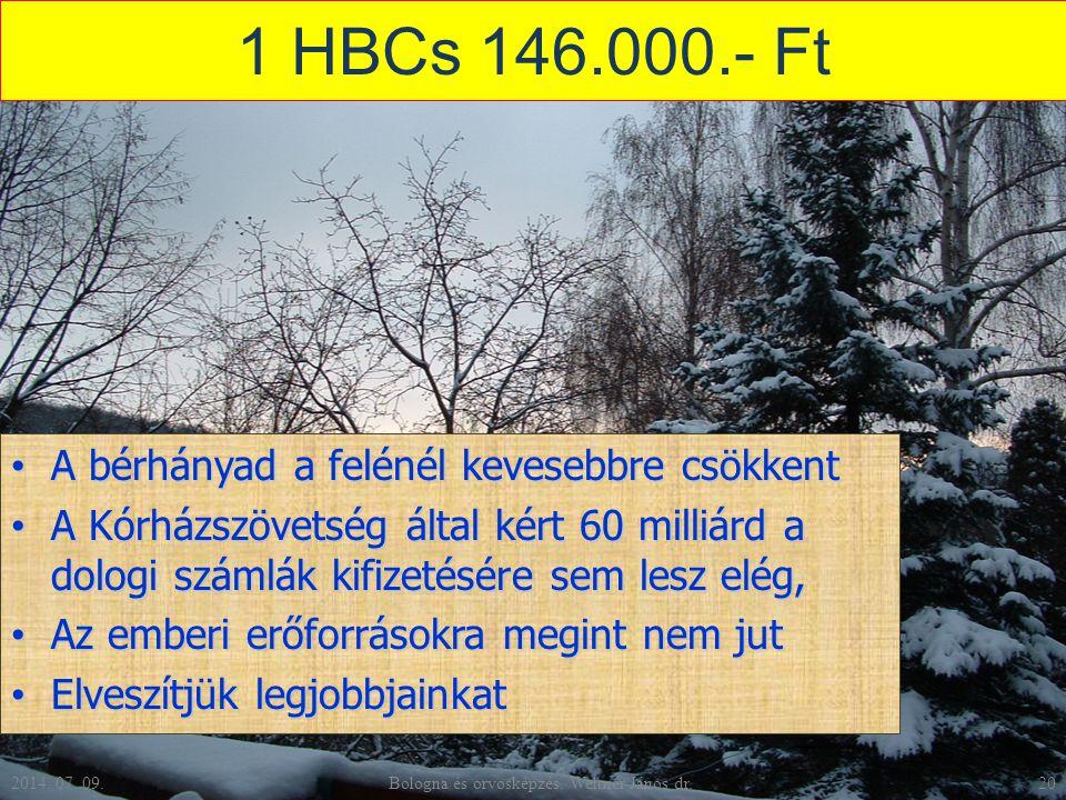 1 HBCs 146.000.- Ft A bérhányad a felénél kevesebbre csökkent A bérhányad a felénél kevesebbre csökkent A Kórházszövetség által kért 60 milliárd a dol
