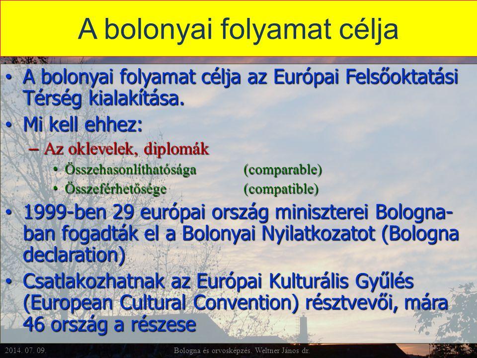 A bolonyai folyamat célja A bolonyai folyamat célja az Európai Felsőoktatási Térség kialakítása. A bolonyai folyamat célja az Európai Felsőoktatási Té