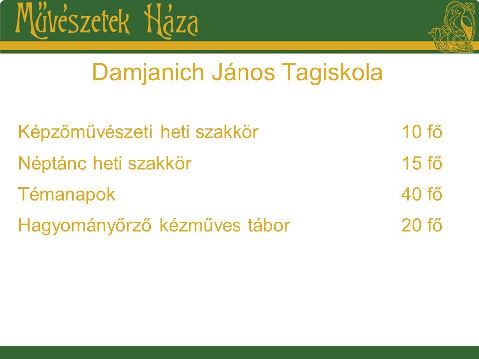 Damjanich János Tagiskola Képzőművészeti heti szakkör10 fő Néptánc heti szakkör15 fő Témanapok40 fő Hagyományőrző kézműves tábor20 fő