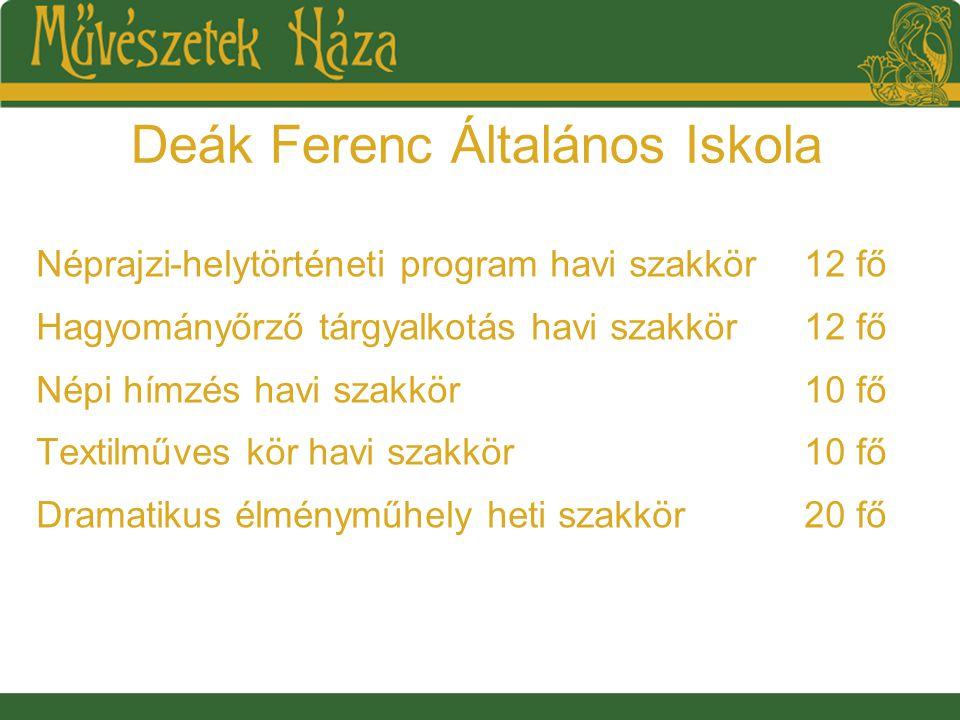 Deák Ferenc Általános Iskola Néprajzi-helytörténeti program havi szakkör12 fő Hagyományőrző tárgyalkotás havi szakkör12 fő Népi hímzés havi szakkör10 fő Textilműves kör havi szakkör10 fő Dramatikus élményműhely heti szakkör20 fő