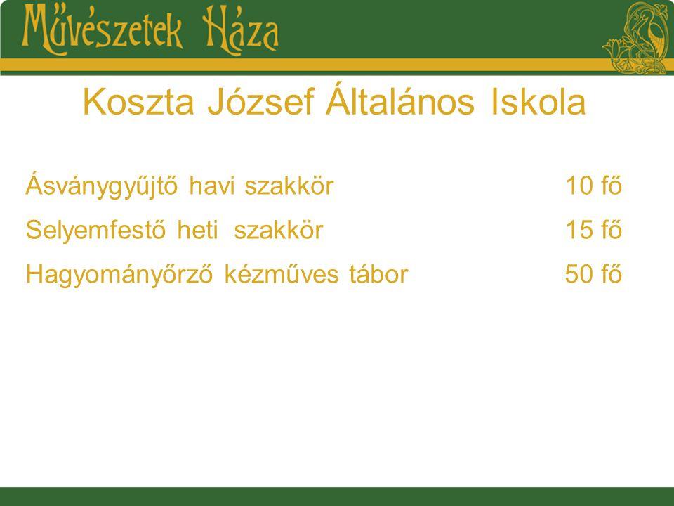 Koszta József Általános Iskola Ásványgyűjtő havi szakkör10 fő Selyemfestő heti szakkör15 fő Hagyományőrző kézműves tábor50 fő