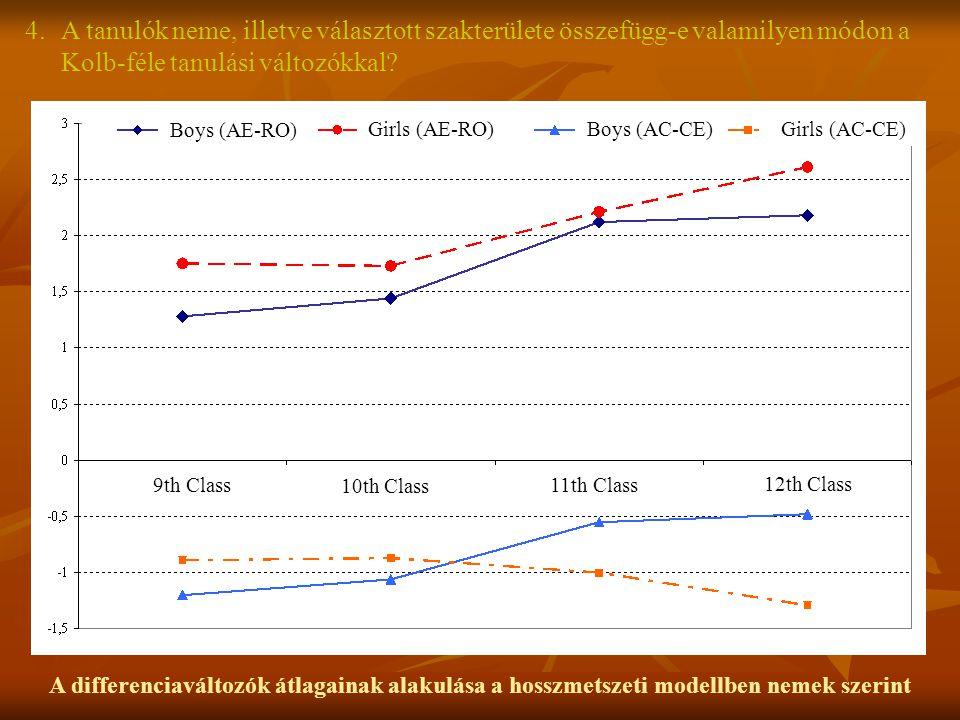 A differenciaváltozók átlagainak alakulása a hosszmetszeti modellben nemek szerint 4.A tanulók neme, illetve választott szakterülete összefügg-e valam