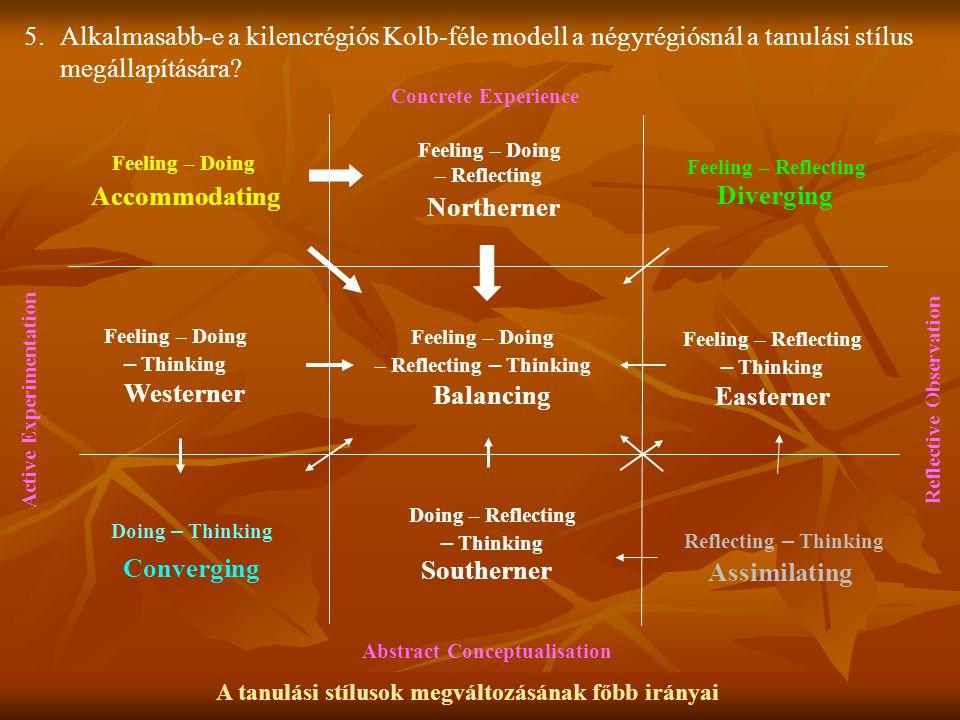 A tanulási stílusok megváltozásának főbb irányai 5.Alkalmasabb-e a kilencrégiós Kolb-féle modell a négyrégiósnál a tanulási stílus megállapítására? Ac