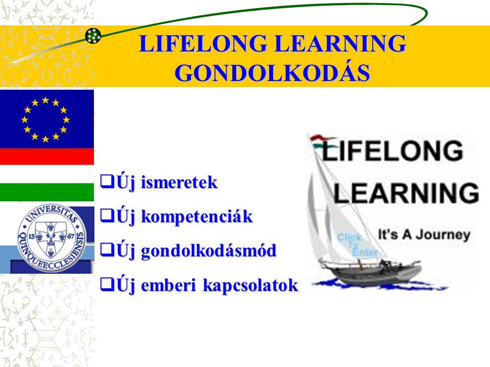 LIFELONG LERANING GONDOLKODÁS Magában foglalja az oktatási folyamat további alternatíváinak kidolgozását, készségek, ismeretek, végzettségek megszerzését és továbbfejlesztését, a tanulási képesség és az alkalmazkodóképesség fejlesztését, problémahelyzetek megoldását, megfelelő tanítás és tanulási formák kidolgozását, feltárását és elfogadtatását.