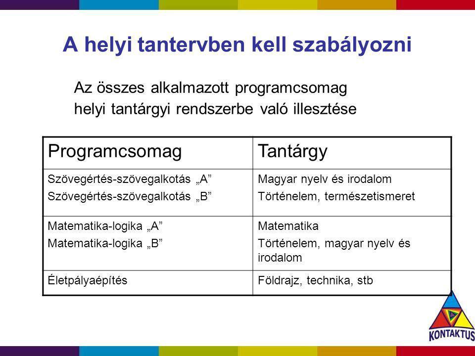 A helyi tantervben kell szabályozni Az összes alkalmazott programcsomag helyi tantárgyi rendszerbe való illesztése ProgramcsomagTantárgy Szövegértés-s