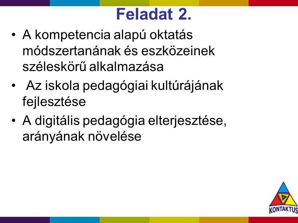 Feladat 2. A kompetencia alapú oktatás módszertanának és eszközeinek széleskörű alkalmazása Az iskola pedagógiai kultúrájának fejlesztése A digitális