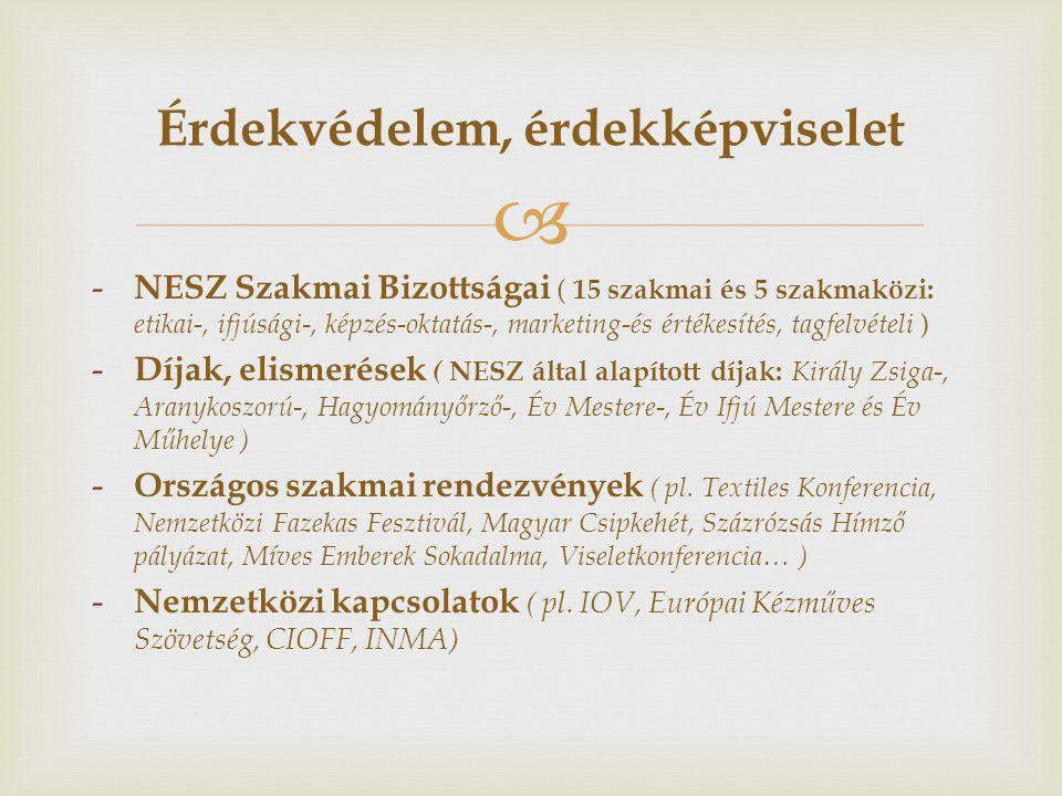  - NESZ Szakmai Bizottságai ( 15 szakmai és 5 szakmaközi: etikai-, ifjúsági-, képzés-oktatás-, marketing-és értékesítés, tagfelvételi ) - Díjak, elis