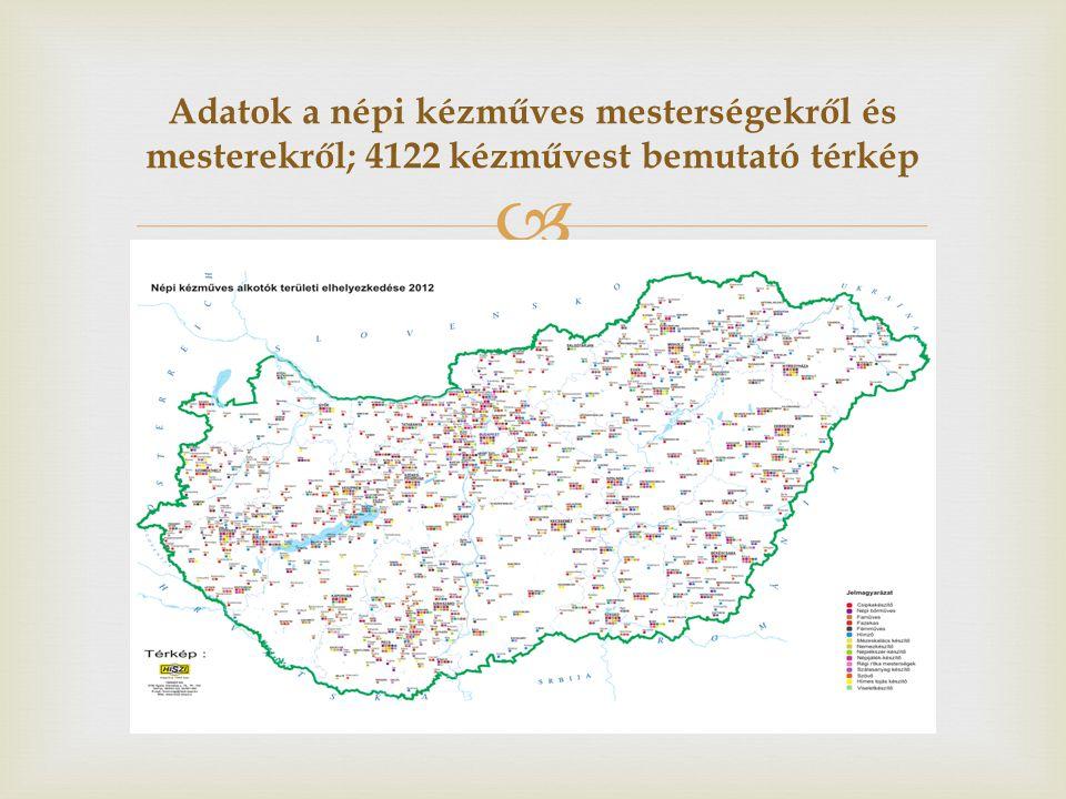  - Magyarország 862 településén élnek népi kézművesek - A települések 67,5%-ban egy vagy két alkotó él - 32 településen összpontosul a népi kézművesek 37%-a - A nagyszámú alkotót tömörítő településtípus a város - A népi kézművesség többnyire a városokban él tovább - A kézművesek a magyarországi települések 27%-ban vannak jelen -A regisztrált és ez alapján elemzett alkotók száma Magyarország lakóinak 0, 0004%-a Kézművesek és települések