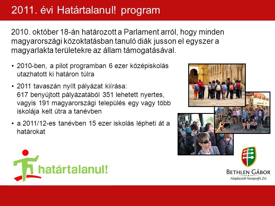 2010-ben, a pilot programban 6 ezer középiskolás utazhatott ki határon túlra 2011 tavaszán nyílt pályázat kiírása: 617 benyújtott pályázatából 351 lehetett nyertes, vagyis 191 magyarországi település egy vagy több iskolája kelt útra a tanévben a 2011/12-es tanévben 15 ezer iskolás lépheti át a határokat 2011.
