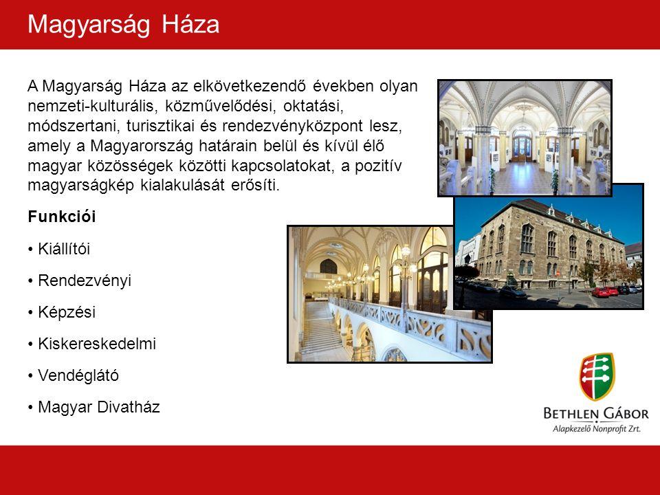 A Magyarság Háza az elkövetkezendő években olyan nemzeti-kulturális, közművelődési, oktatási, módszertani, turisztikai és rendezvényközpont lesz, amely a Magyarország határain belül és kívül élő magyar közösségek közötti kapcsolatokat, a pozitív magyarságkép kialakulását erősíti.