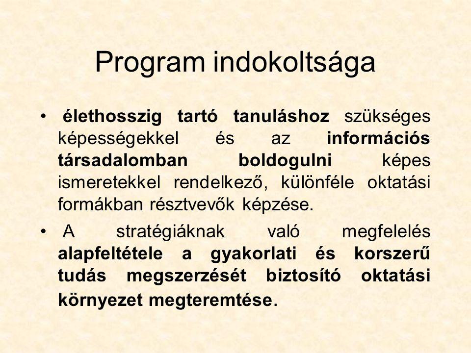 Program indokoltsága élethosszig tartó tanuláshoz szükséges képességekkel és az információs társadalomban boldogulni képes ismeretekkel rendelkező, különféle oktatási formákban résztvevők képzése.