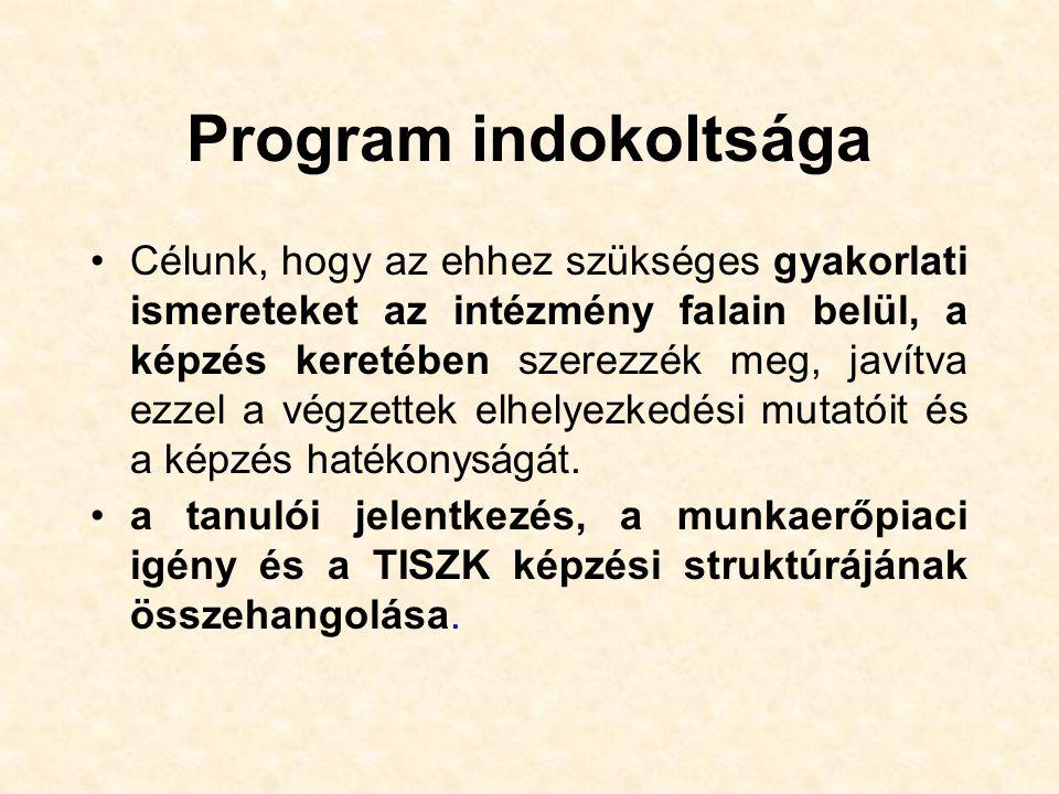 Program indokoltsága Célunk, hogy az ehhez szükséges gyakorlati ismereteket az intézmény falain belül, a képzés keretében szerezzék meg, javítva ezzel a végzettek elhelyezkedési mutatóit és a képzés hatékonyságát.