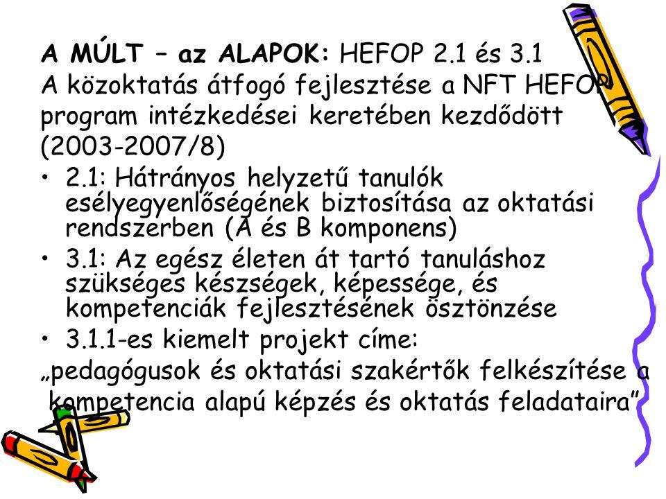 A MÚLT – az ALAPOK: HEFOP 2.1 és 3.1 A közoktatás átfogó fejlesztése a NFT HEFOP program intézkedései keretében kezdődött (2003-2007/8) 2.1: Hátrányos