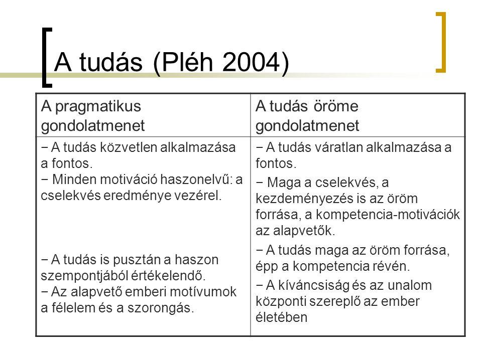 A tudás (Pléh 2004) A pragmatikus gondolatmenet A tudás öröme gondolatmenet − A tudás közvetlen alkalmazása a fontos. − Minden motiváció haszonelvű: a