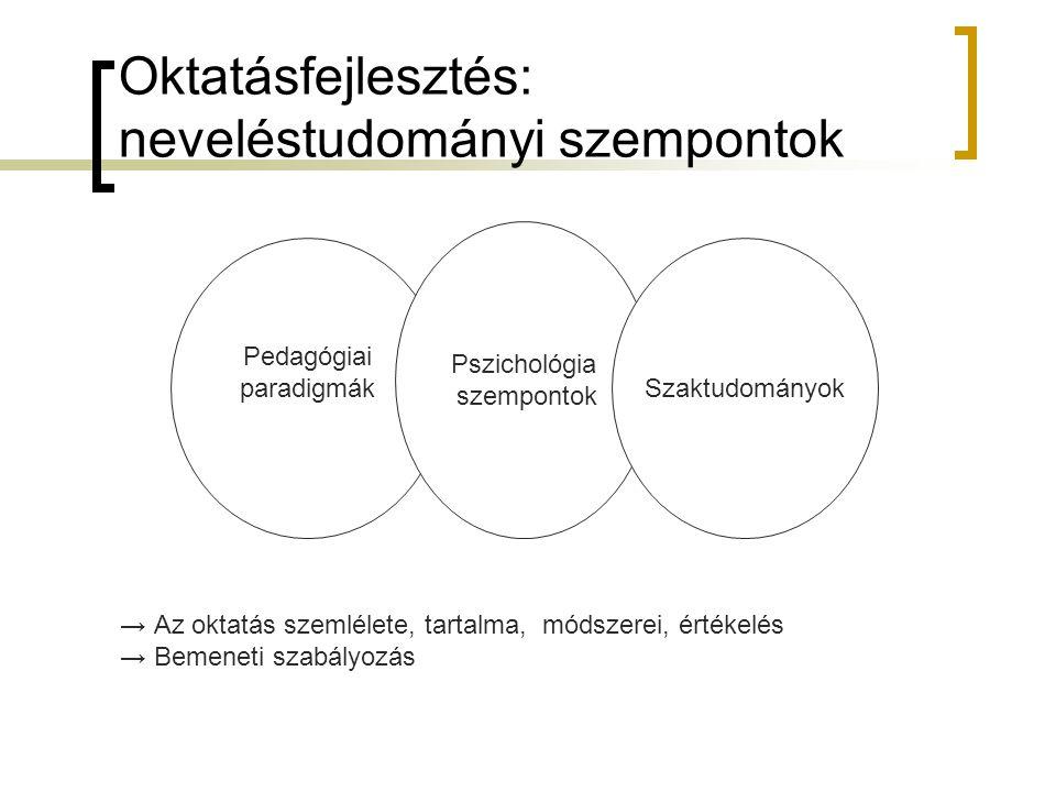 Oktatásfejlesztés Mikroszint, mezőszint (decentralizált irányok) − A pedagógusi gyakorlatba ágyazódó felismerések fontossága, újítási törekvések → elmélet és gyakorlat viszonya; − Iskolaszintű együttműködés (például pedagógiai program, helyi tanterv, minőségbiztosítás, az iskola pedagógiai arculata); − Szakmai csoportosulások, együttműködés.
