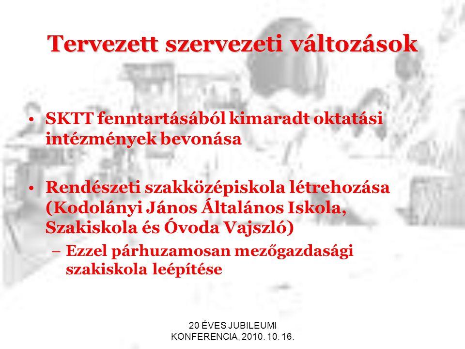 20 ÉVES JUBILEUMI KONFERENCIA, 2010. 10. 16. Tervezett szervezeti változások SKTT fenntartásából kimaradt oktatási intézmények bevonása Rendészeti sza