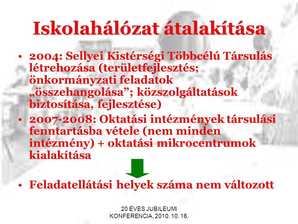 20 ÉVES JUBILEUMI KONFERENCIA, 2010. 10. 16. Iskolahálózat átalakítása 2004: Sellyei Kistérségi Többcélú Társulás létrehozása (területfejlesztés; önko