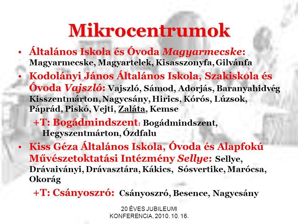 20 ÉVES JUBILEUMI KONFERENCIA, 2010. 10. 16. Mikrocentrumok Általános Iskola és Óvoda Magyarmecske: Magyarmecske, Magyartelek, Kisasszonyfa, Gilvánfa