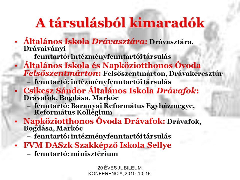 20 ÉVES JUBILEUMI KONFERENCIA, 2010. 10. 16. A társulásból kimaradók Általános Iskola Drávasztára: Drávasztára, Drávaiványi –fenntartó: intézményfennt