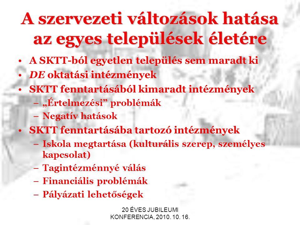 20 ÉVES JUBILEUMI KONFERENCIA, 2010. 10. 16. A szervezeti változások hatása az egyes települések életére A SKTT-ból egyetlen település sem maradt ki D
