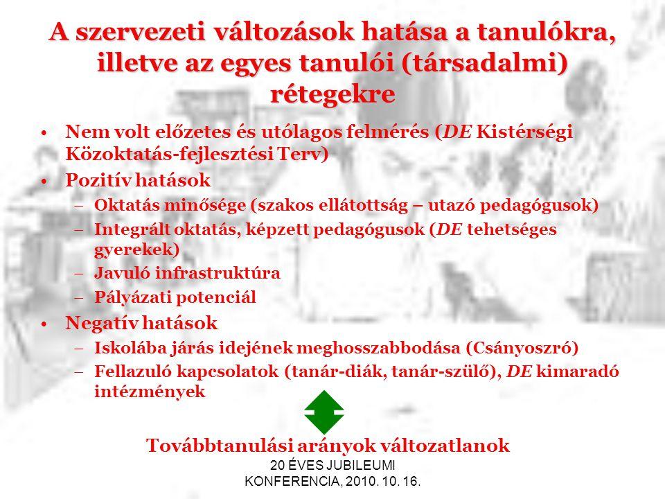 20 ÉVES JUBILEUMI KONFERENCIA, 2010. 10. 16. A szervezeti változások hatása a tanulókra, illetve az egyes tanulói (társadalmi) rétegekre Nem volt előz
