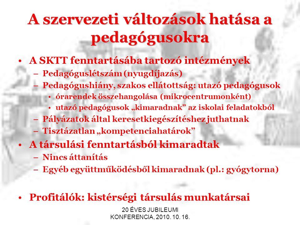 20 ÉVES JUBILEUMI KONFERENCIA, 2010. 10. 16. A szervezeti változások hatása a pedagógusokra A SKTT fenntartásába tartozó intézmények –Pedagóguslétszám