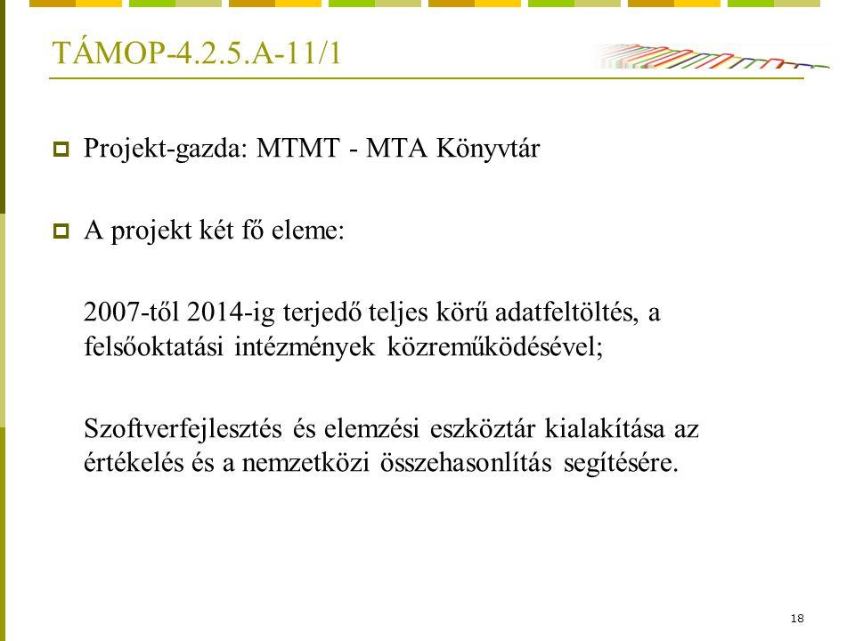 18 TÁMOP-4.2.5.A-11/1  Projekt-gazda: MTMT - MTA Könyvtár  A projekt két fő eleme: 2007-től 2014-ig terjedő teljes körű adatfeltöltés, a felsőoktatási intézmények közreműködésével; Szoftverfejlesztés és elemzési eszköztár kialakítása az értékelés és a nemzetközi összehasonlítás segítésére.