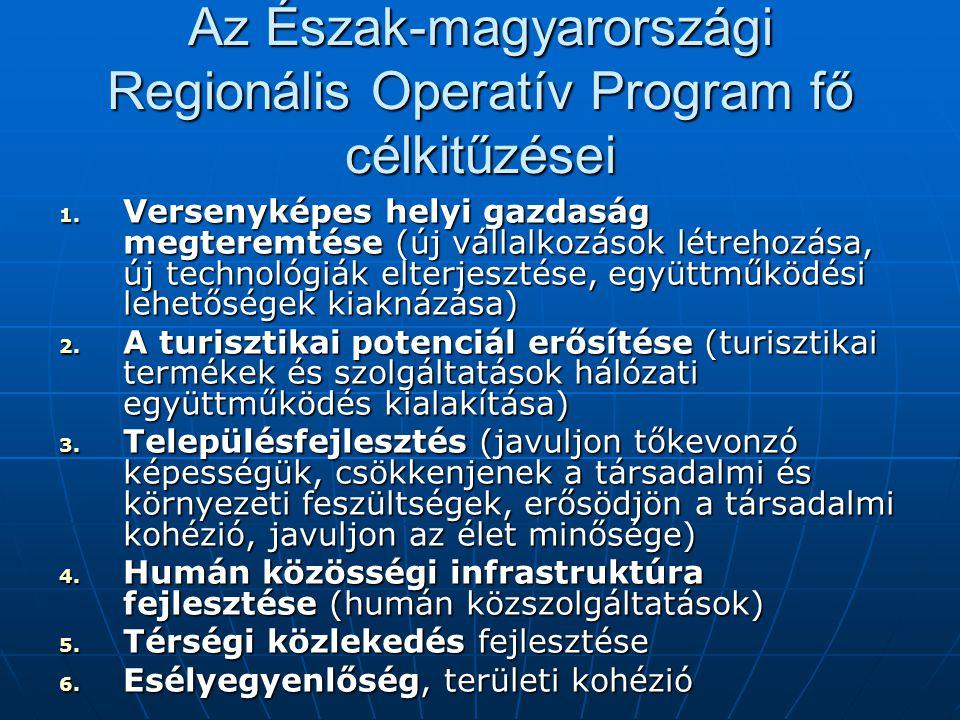 Az Észak-magyarországi Regionális Operatív Program fő célkitűzései 1. Versenyképes helyi gazdaság megteremtése (új vállalkozások létrehozása, új techn