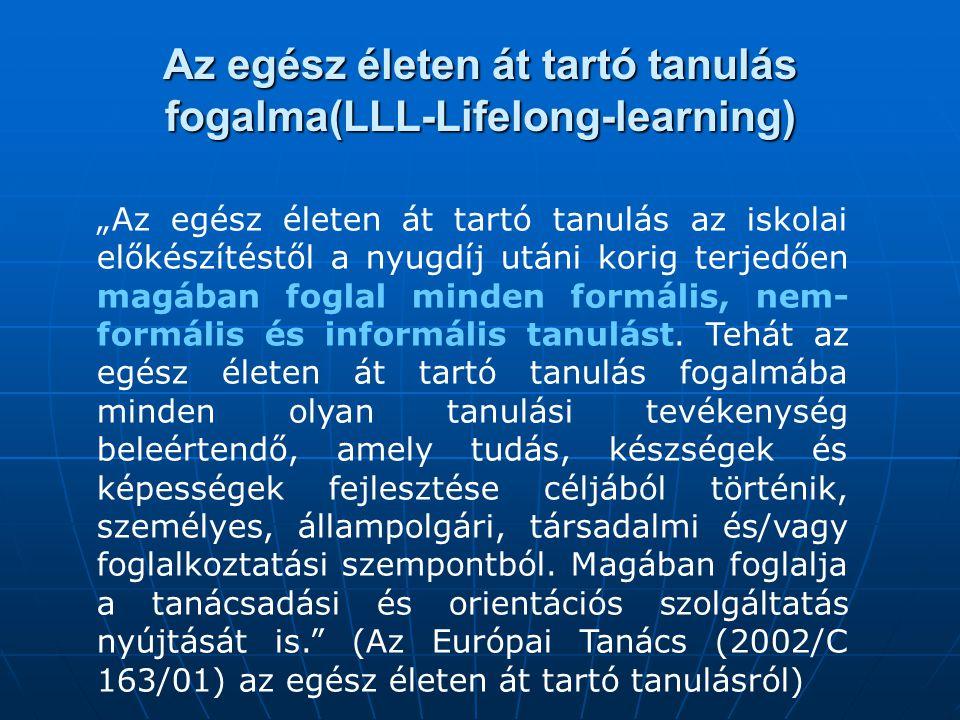 """Az egész életen át tartó tanulás fogalma(LLL-Lifelong-learning) """"Az egész életen át tartó tanulás az iskolai előkészítéstől a nyugdíj utáni korig terj"""