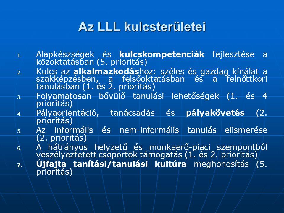 Az LLL kulcsterületei 1. 1. Alapkészségek és kulcskompetenciák fejlesztése a közoktatásban (5. prioritás) 2. 2. Kulcs az alkalmazkodáshoz: széles és g
