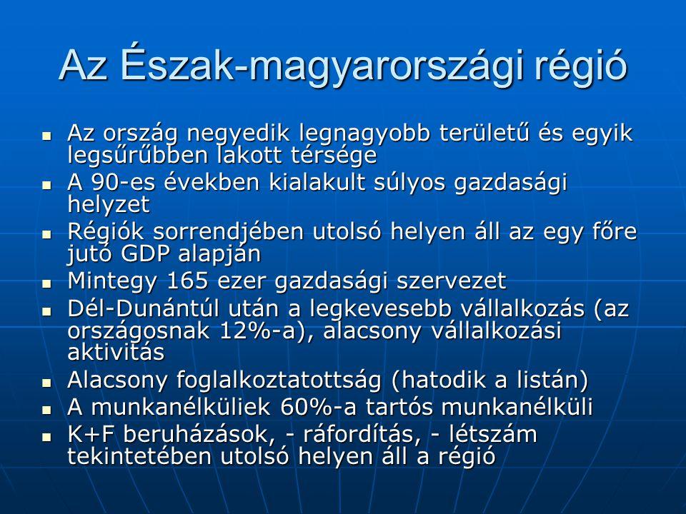 Az Észak-magyarországi régió Jelenleg a gazdaság teljesítőképessége nem megfelelő, mind a foglalkoztatás, mind a megújuló képességet jelentő K+F viszonylatában az országban az utolsó helyen állunk.