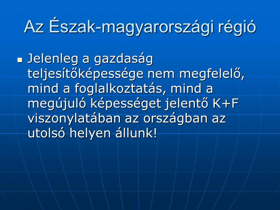 Az Észak-magyarországi régió Jelenleg a gazdaság teljesítőképessége nem megfelelő, mind a foglalkoztatás, mind a megújuló képességet jelentő K+F viszo