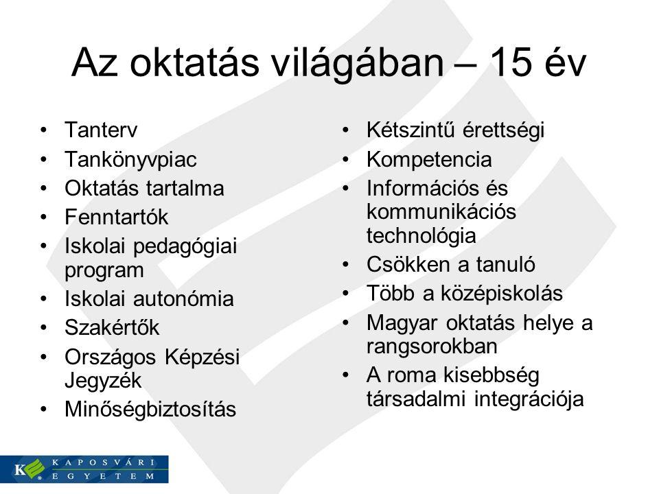 Pedagógus-kompetenciák a XXI.